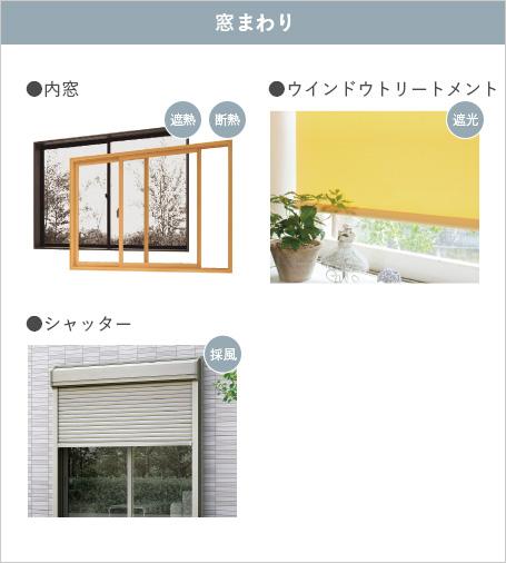 最新設備「窓まわり」